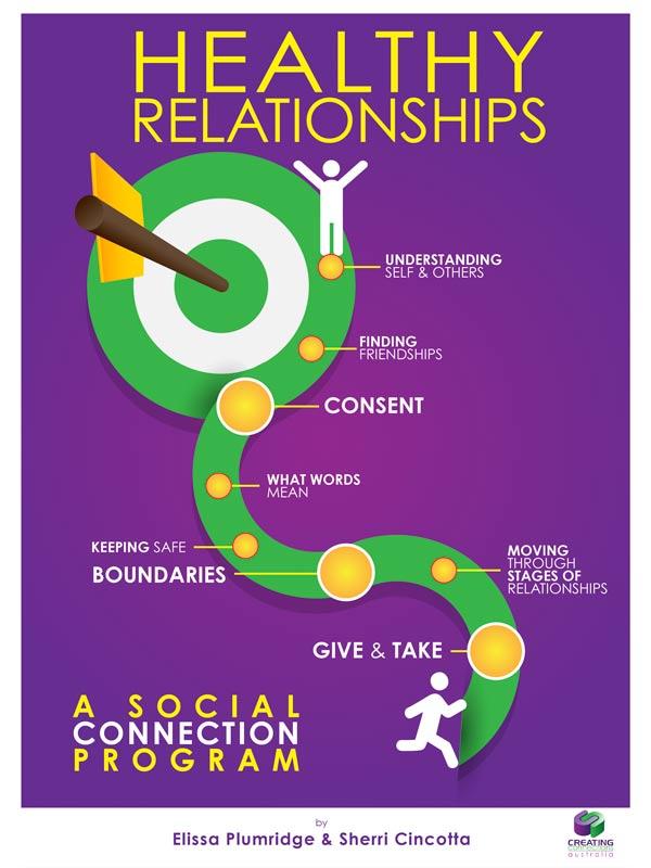 Dating connexion in Australia